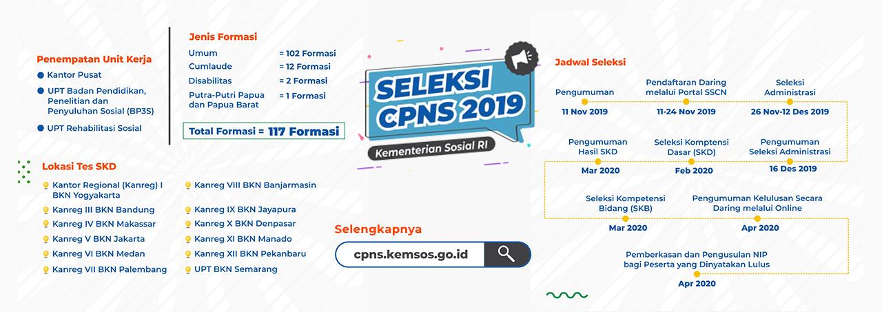 CPNS Kemensos 2019 B