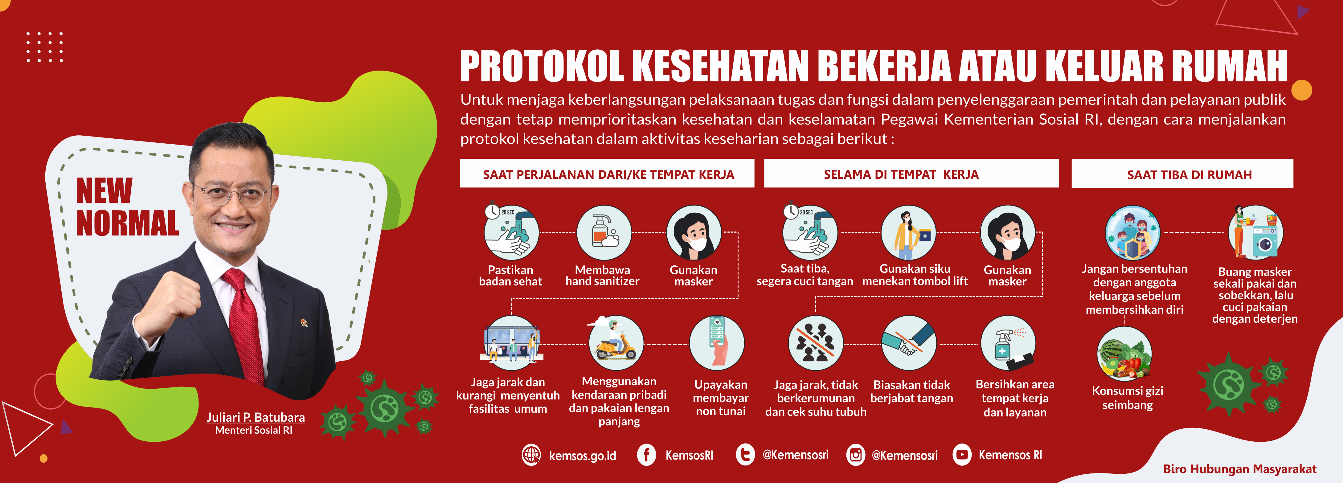 Protokol Kesehatan New Normal