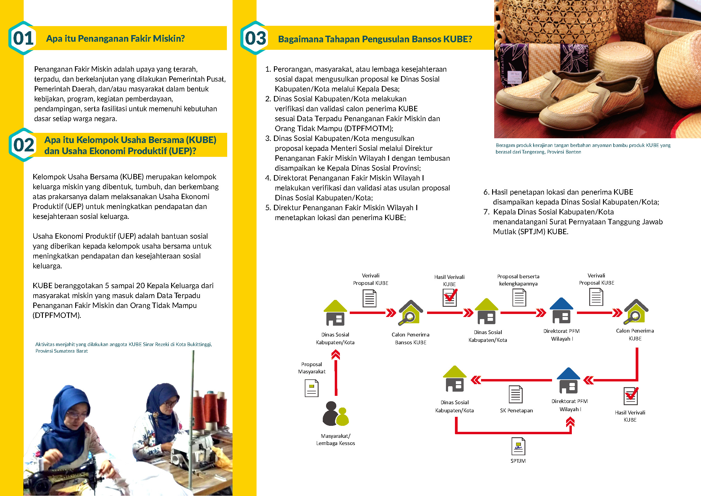 2019.03.08_Desain Leaflet PFM-KUBE REVISI X5 Kuning Revisi_Page_2