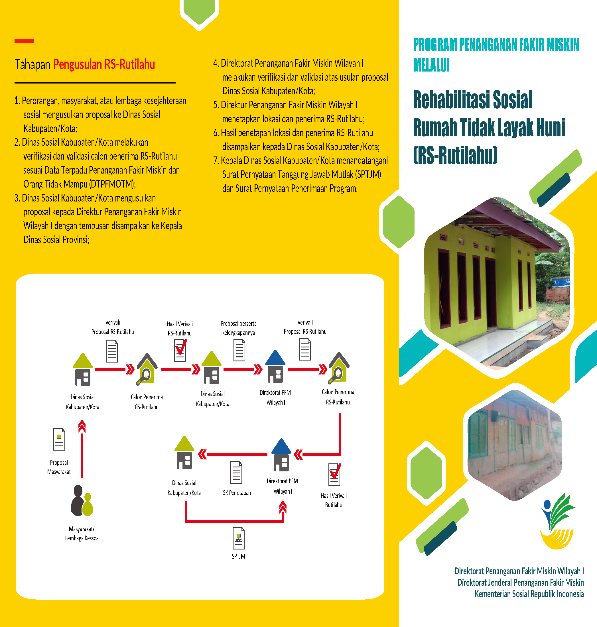 2019.03.08_Desain Leaflet PFM-Rutilahu REVISI X5 Kuning Revisi_Page_2