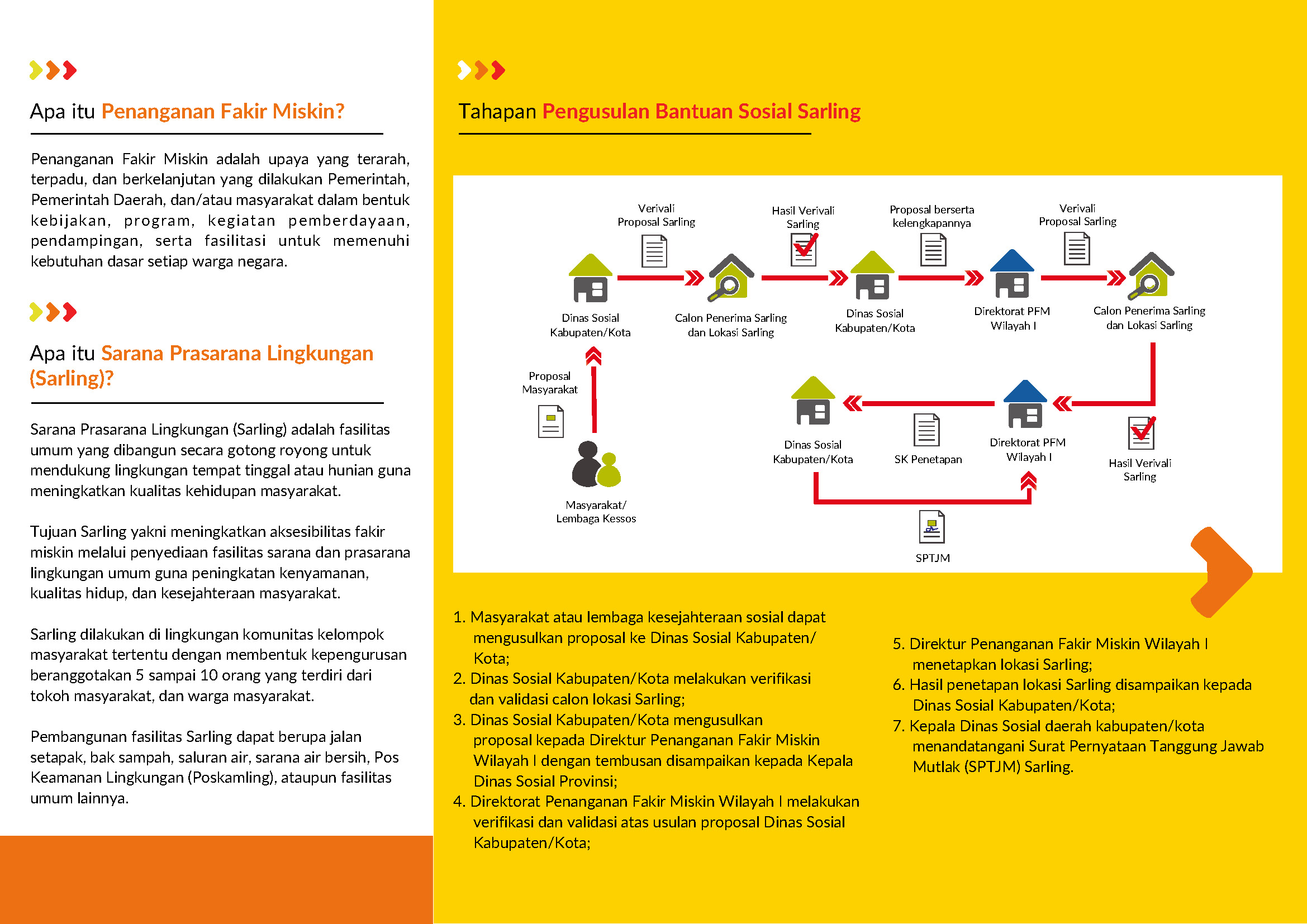 2019.03.13_Desain Leaflet PFM-Sarling REVISI X5 Kuning Revisi_Page_2