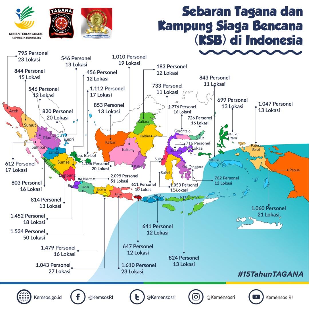 3 Sebaran Tagana (Large)