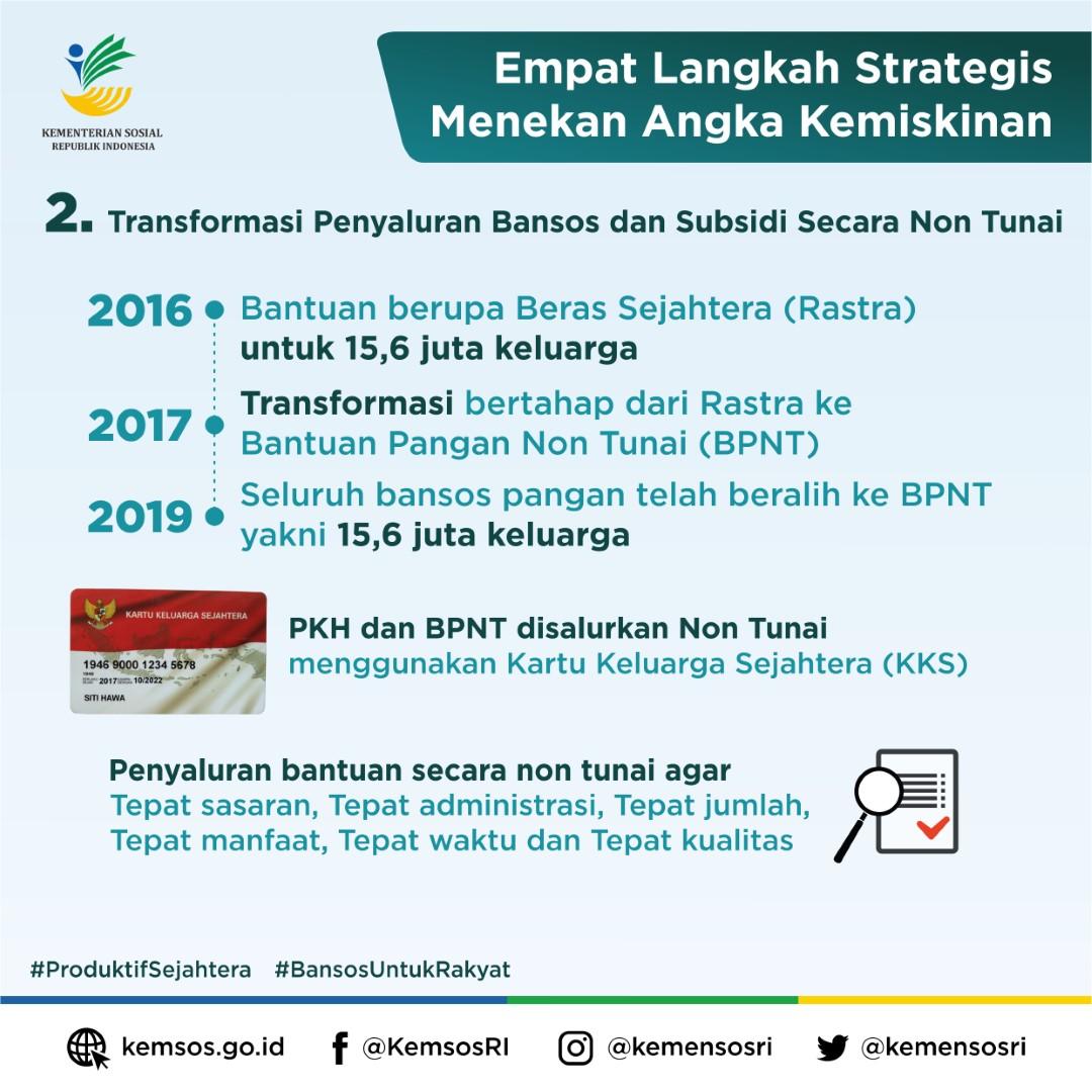 2 Transformasi Penyaluran Bantuan Sosial dan Subsidi Secara Non Tunai (Large)