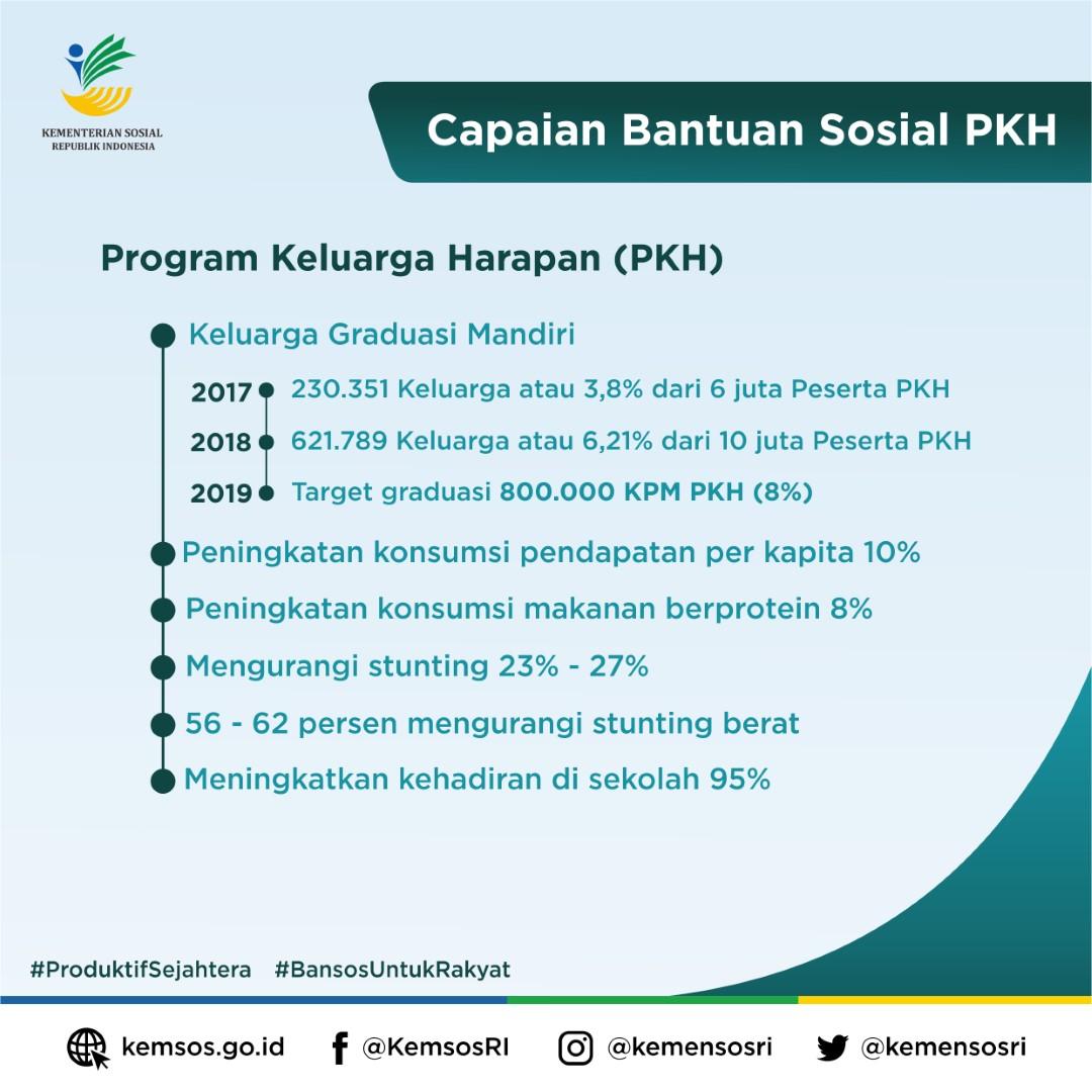5 Capaian PKH (Large)