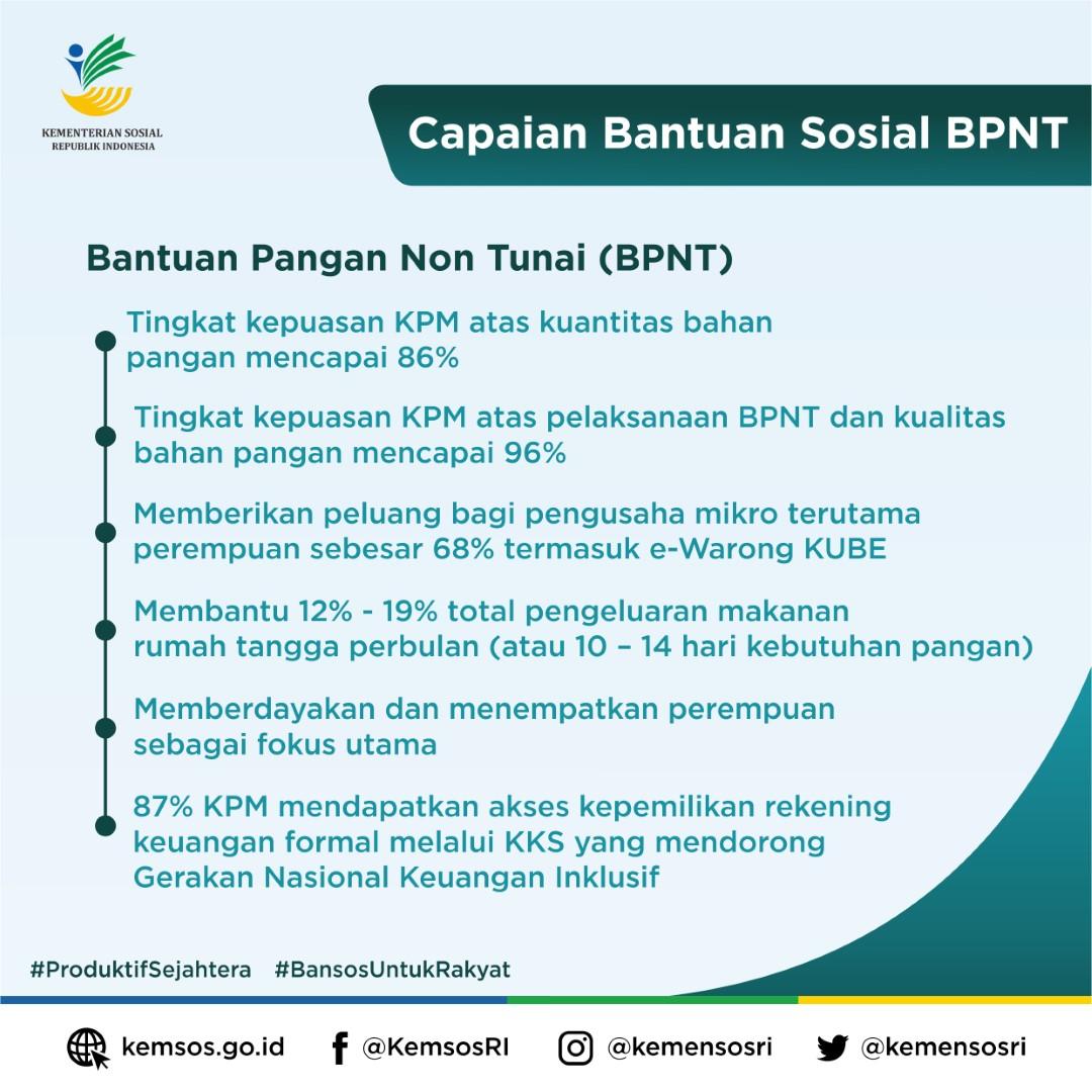 6 Capaian BPNT (Large)