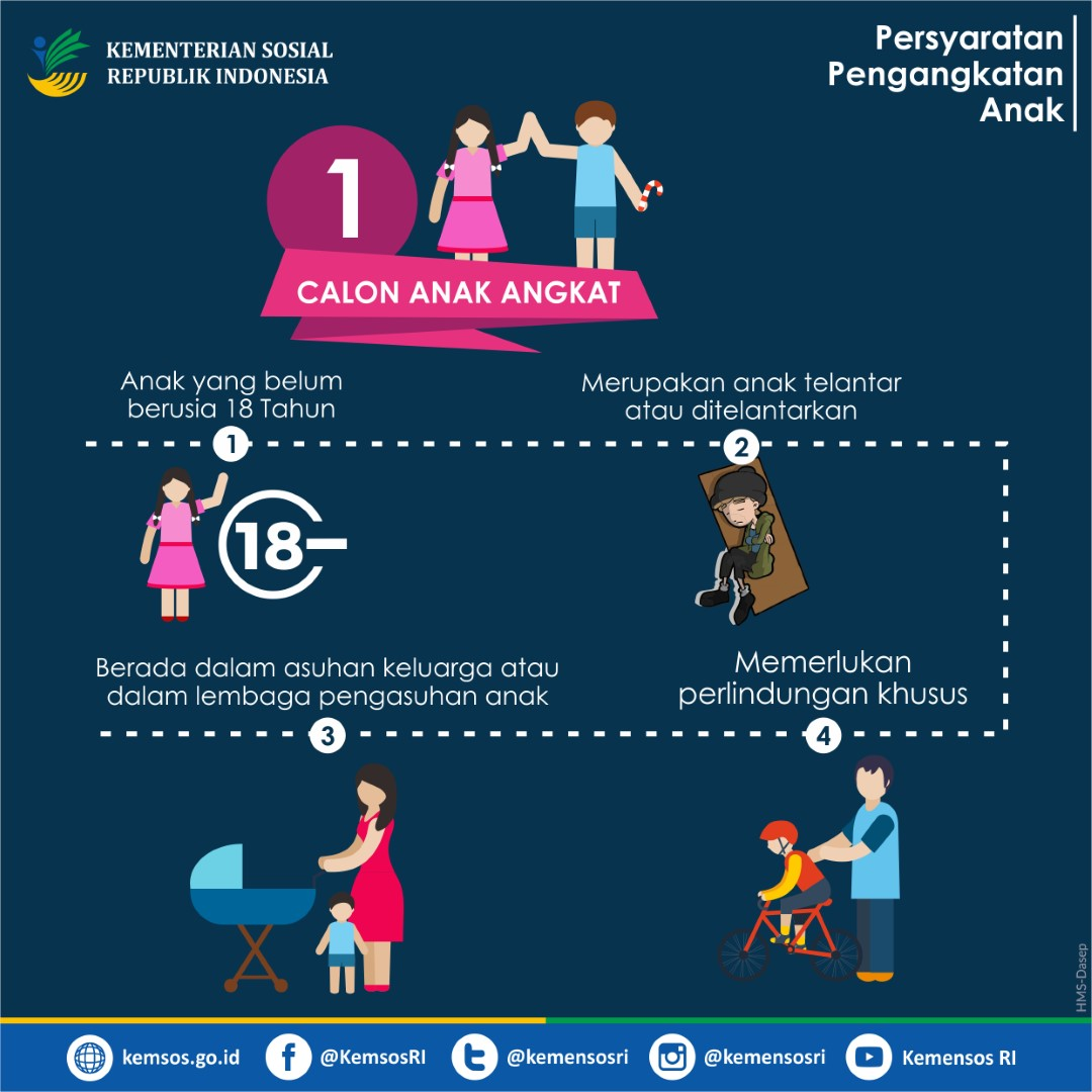 Persyaratan Pengangkatan Anak