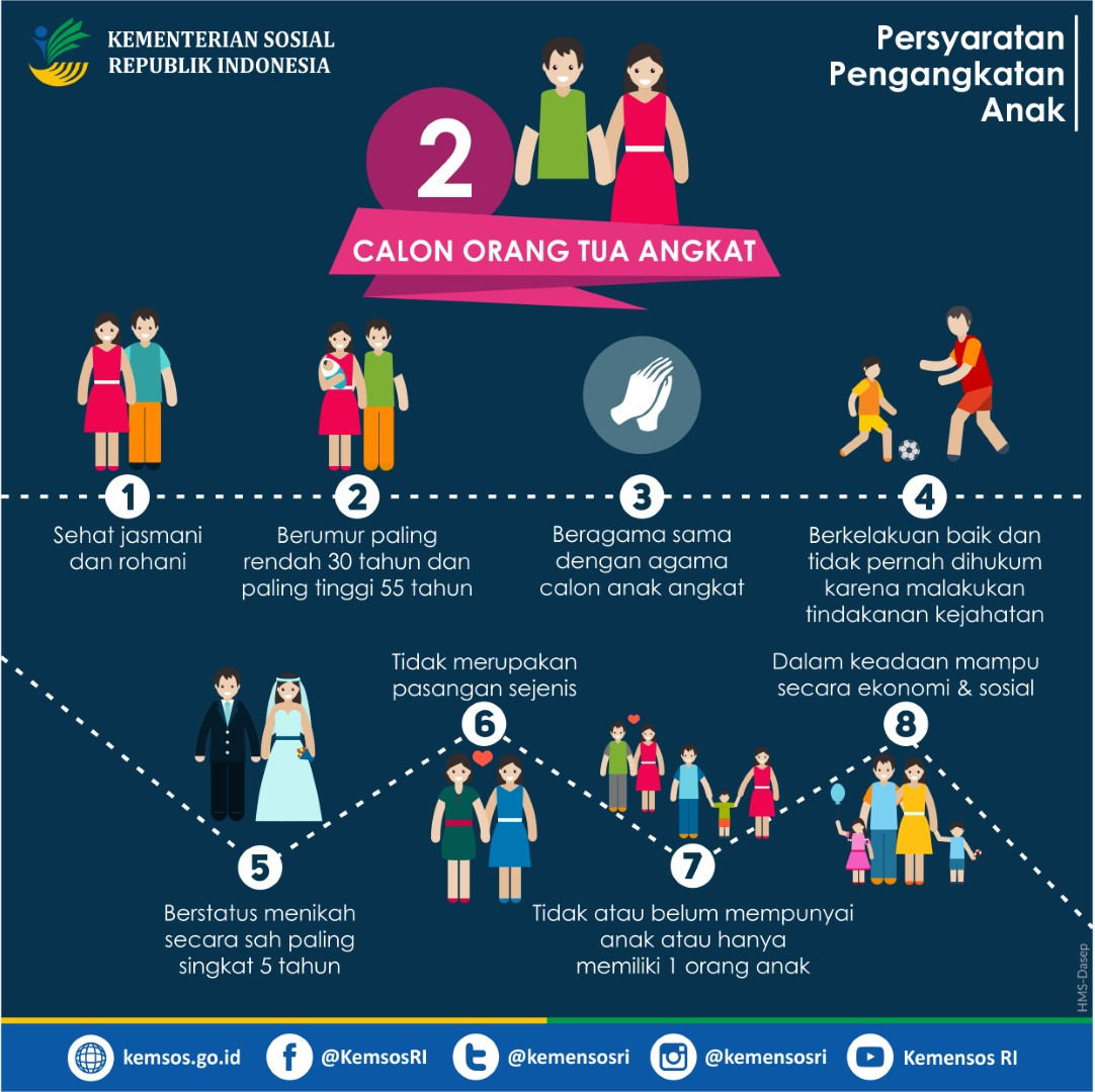 #2_Persyaratan Pengangkatan Anak (Large)