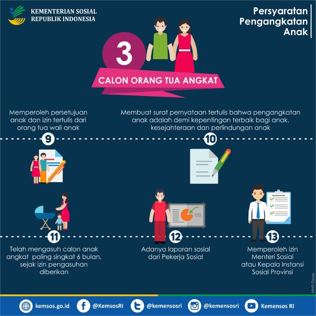 #3_Persyaratan Pengangkatan Anak (Large)