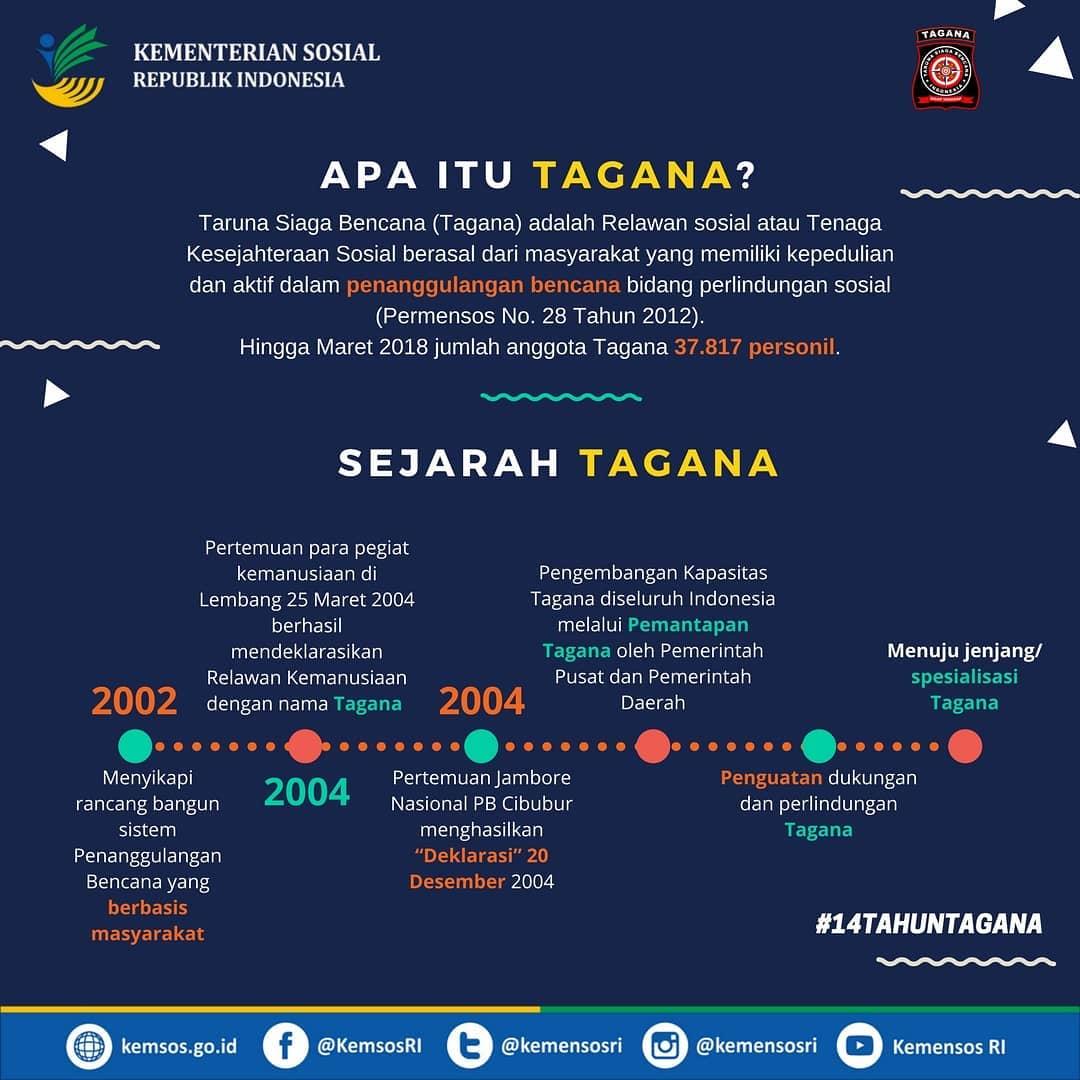 Hari Ulang Tahun (HUT) Taruna Siaga Bencana (TAGANA) Ke-14 Tahun 2018