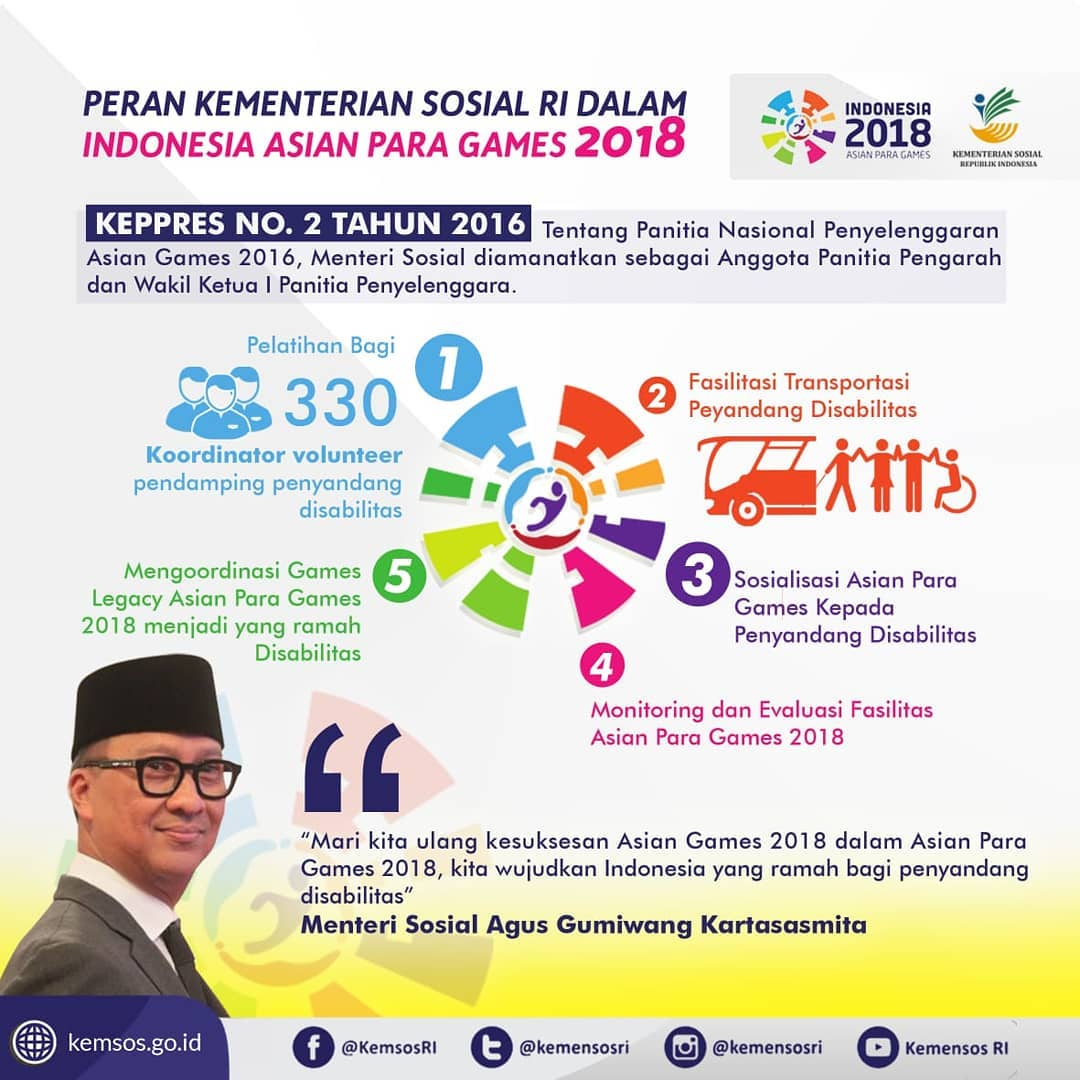 Peran Kemensos dalam Indonesia Asian Para Games 2018