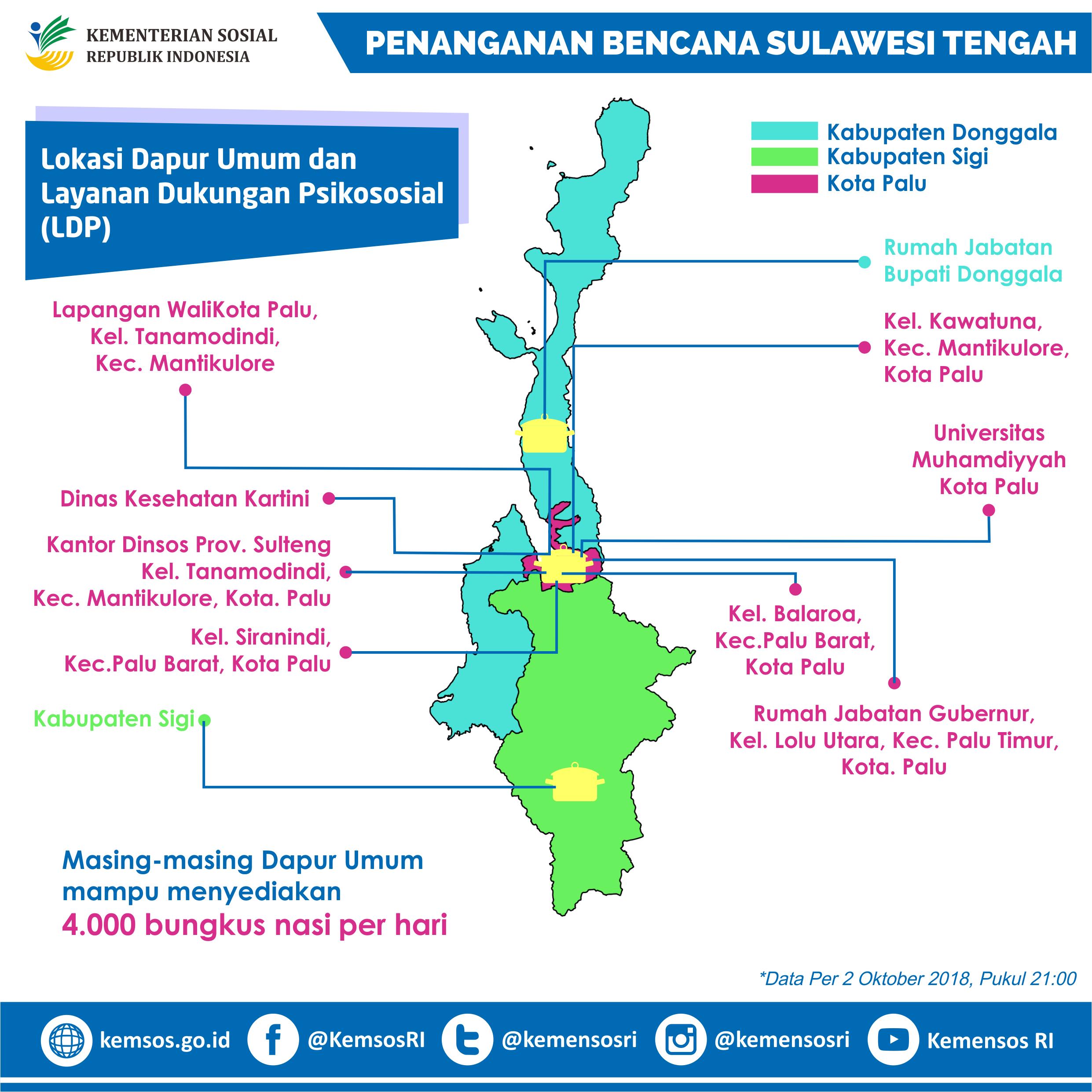 """Update"" Penanganan Bencana Sulawesi Tengah"
