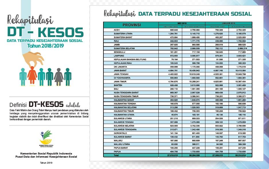 Leaflet Rekapitulasi DT-Kesos TA. 2018