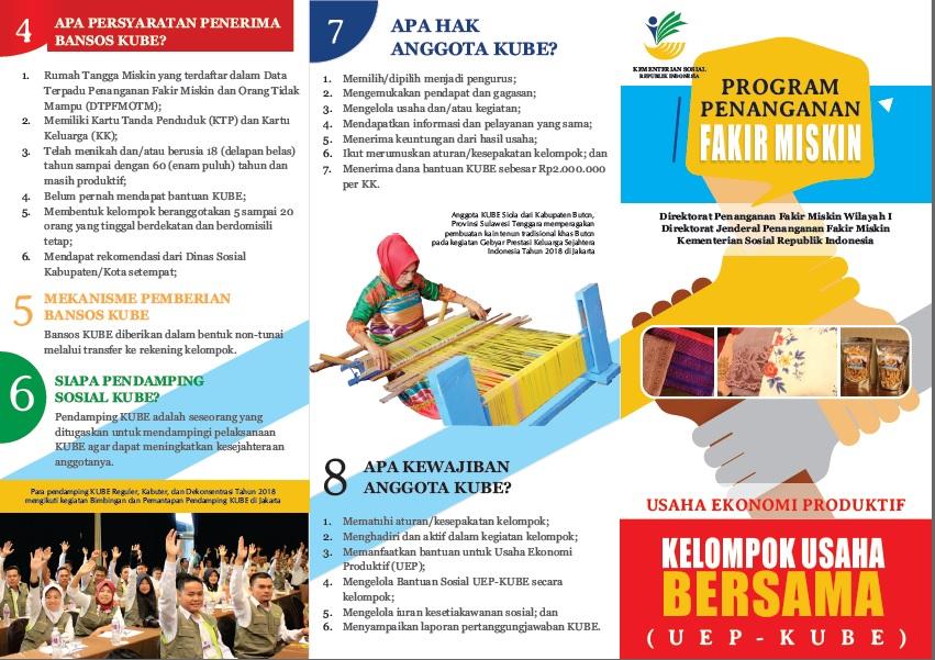 Leaflet UEP - KUBE