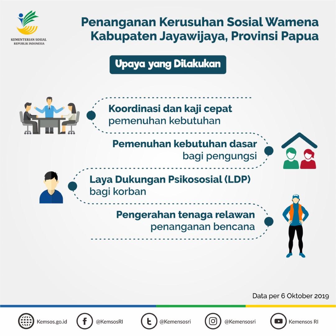 Infografis 2 (Large)
