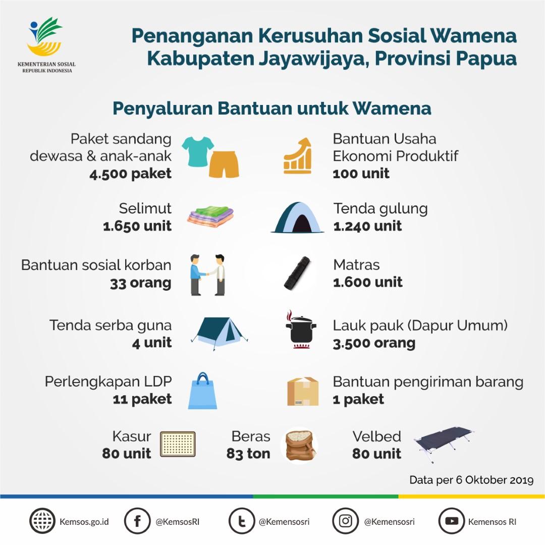 Infografis 3 (Large)
