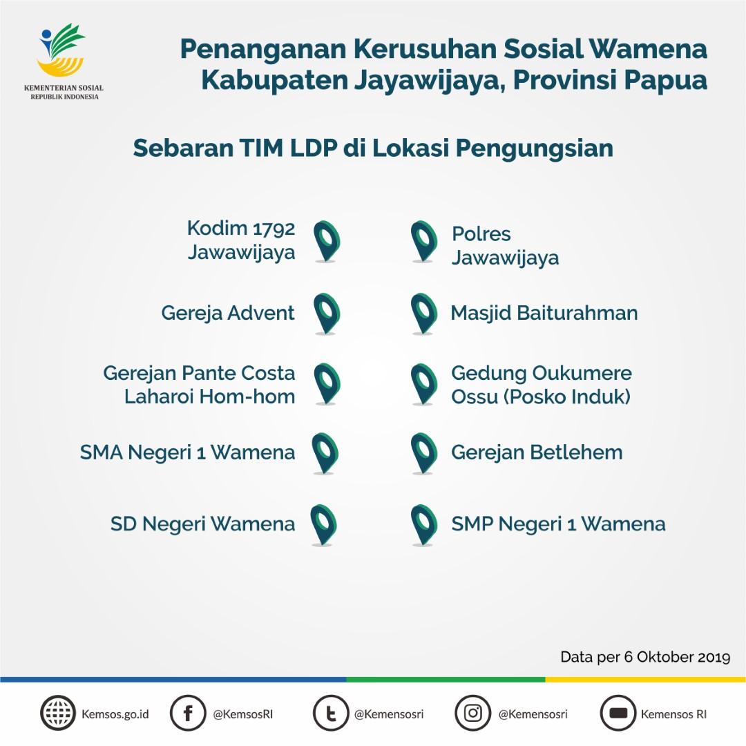 Infografis 7 (Large)