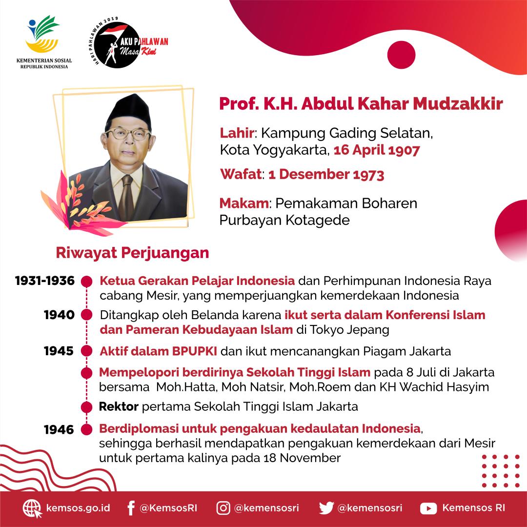 (4) Prof. K.H. Abdul Kahar Mudzakkir (Large)