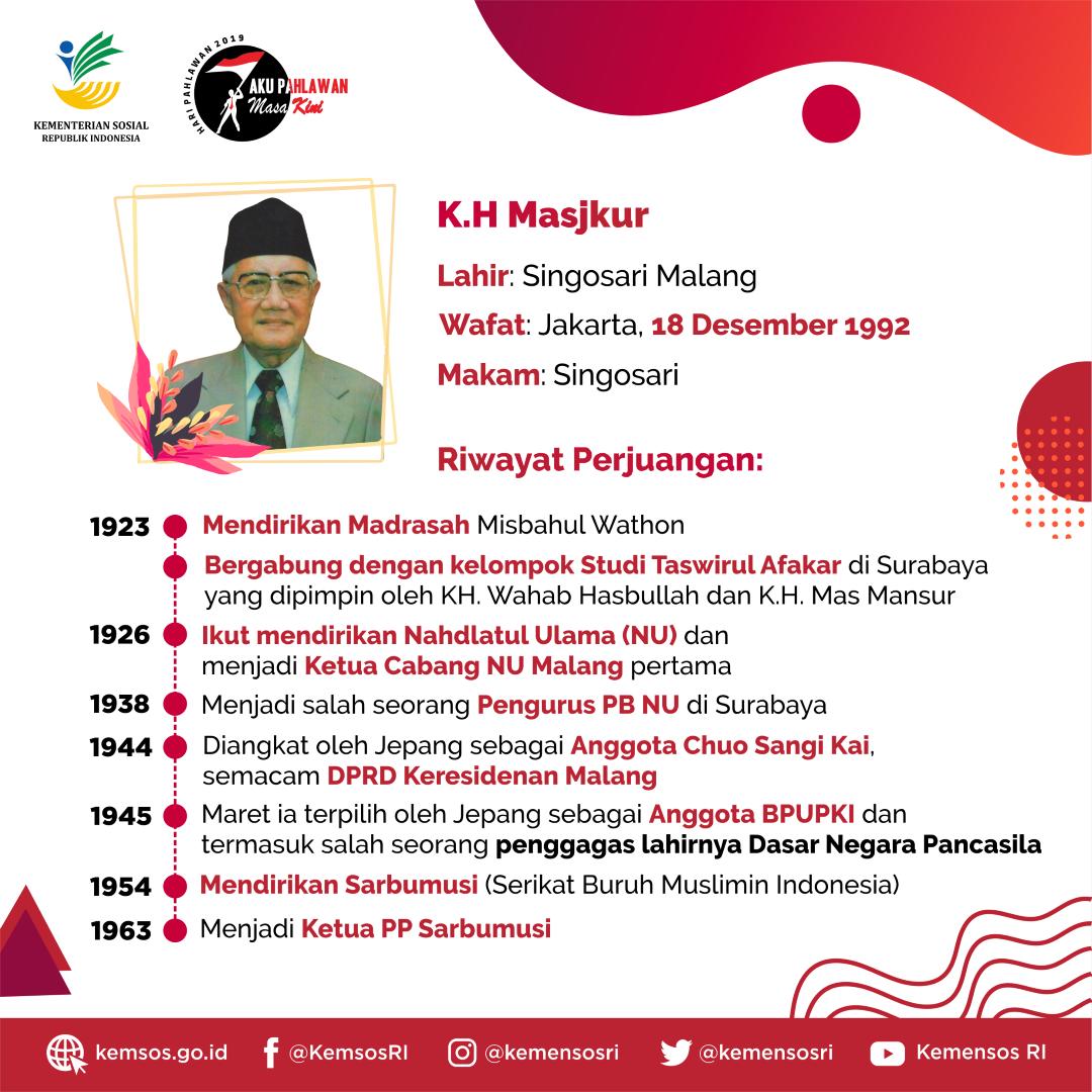 (6) K.H Masjkur (Jawa Timur) (Large)