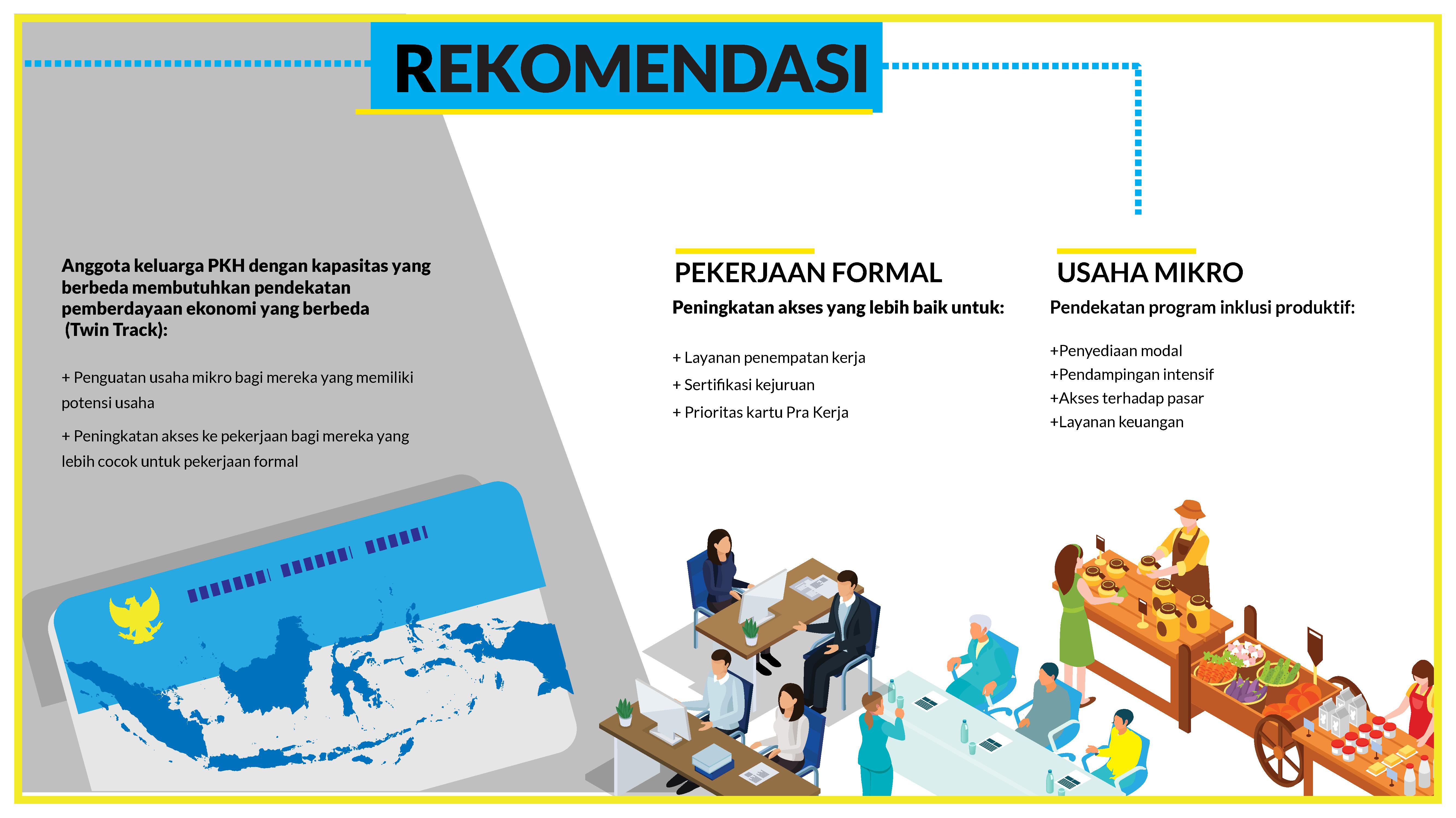 Infografis_PKH Study_Page_3