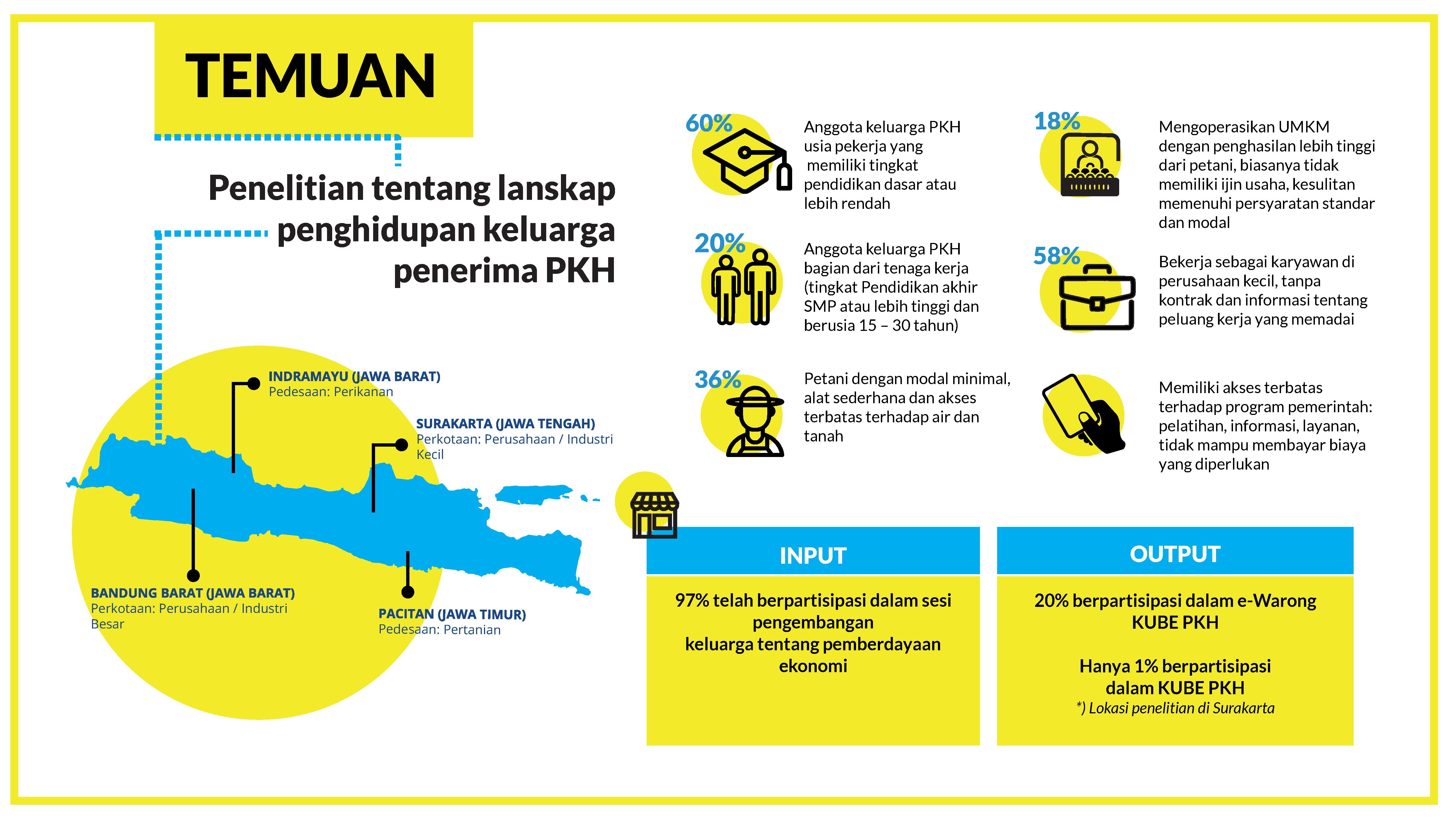 Infografis_PKH Study_Page_2
