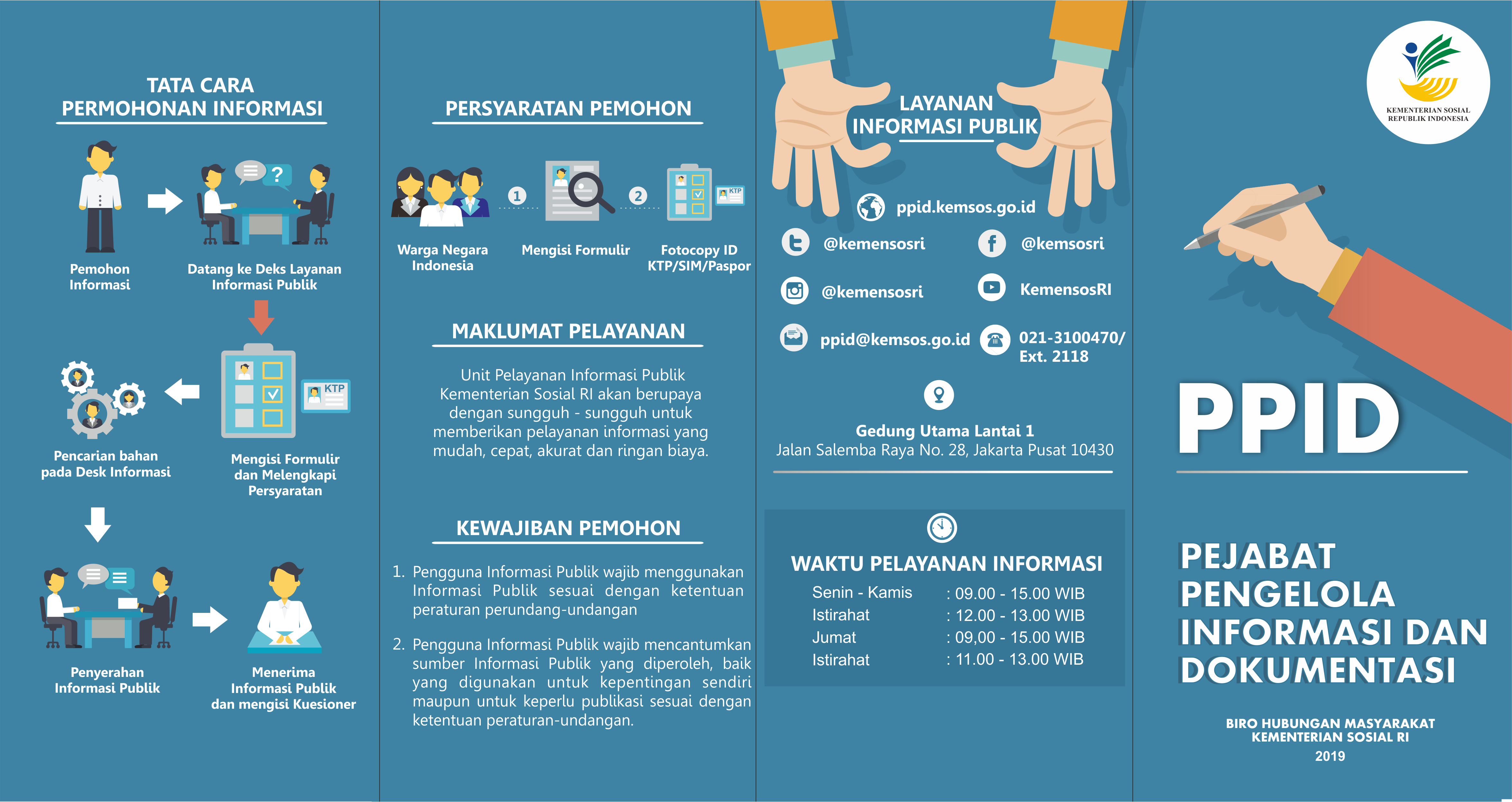 Leaflet PPID Kementerian Sosial RI