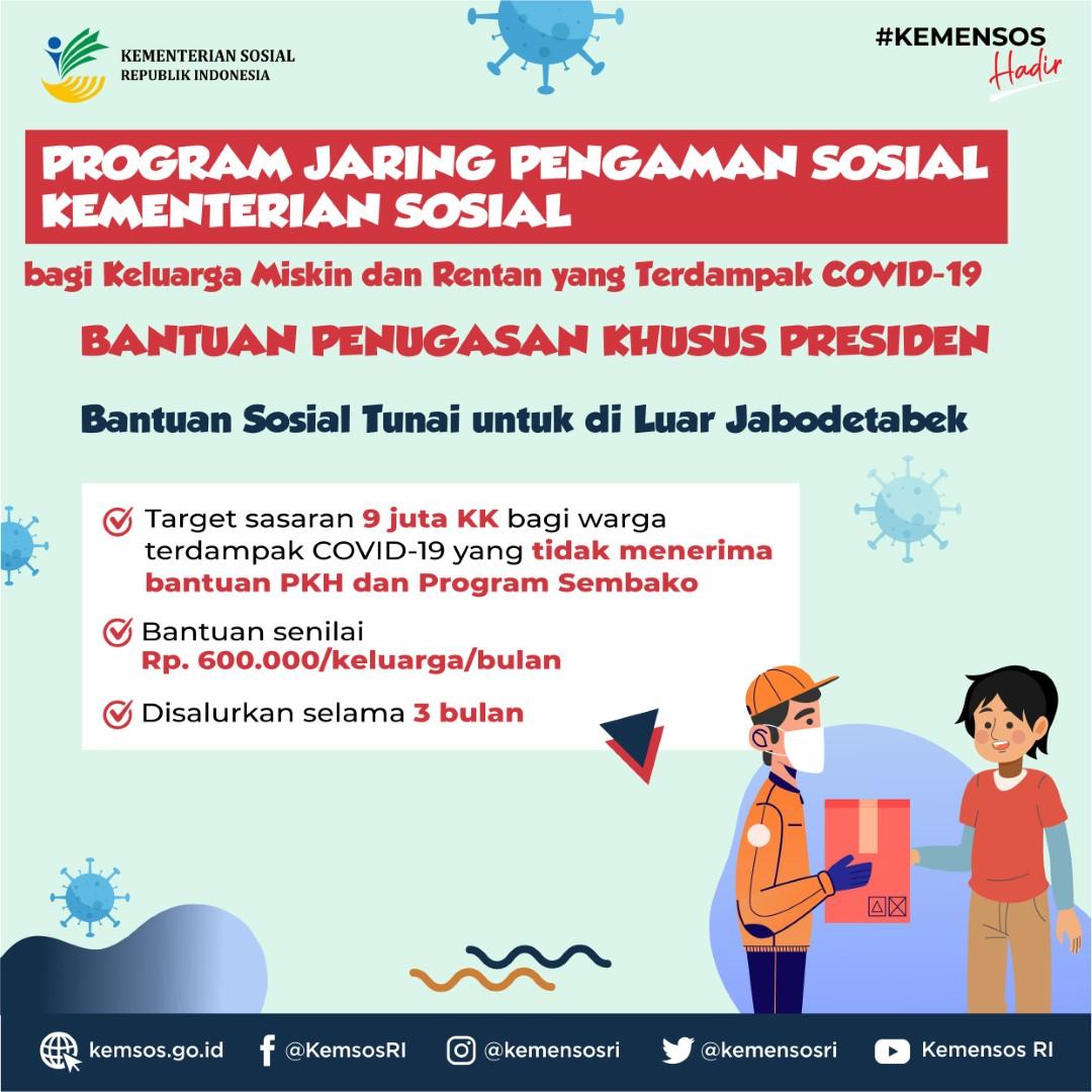 Program Jaring Pengaman Sosial Kementerian Sosial Kementerian Sosial Republik Indonesia