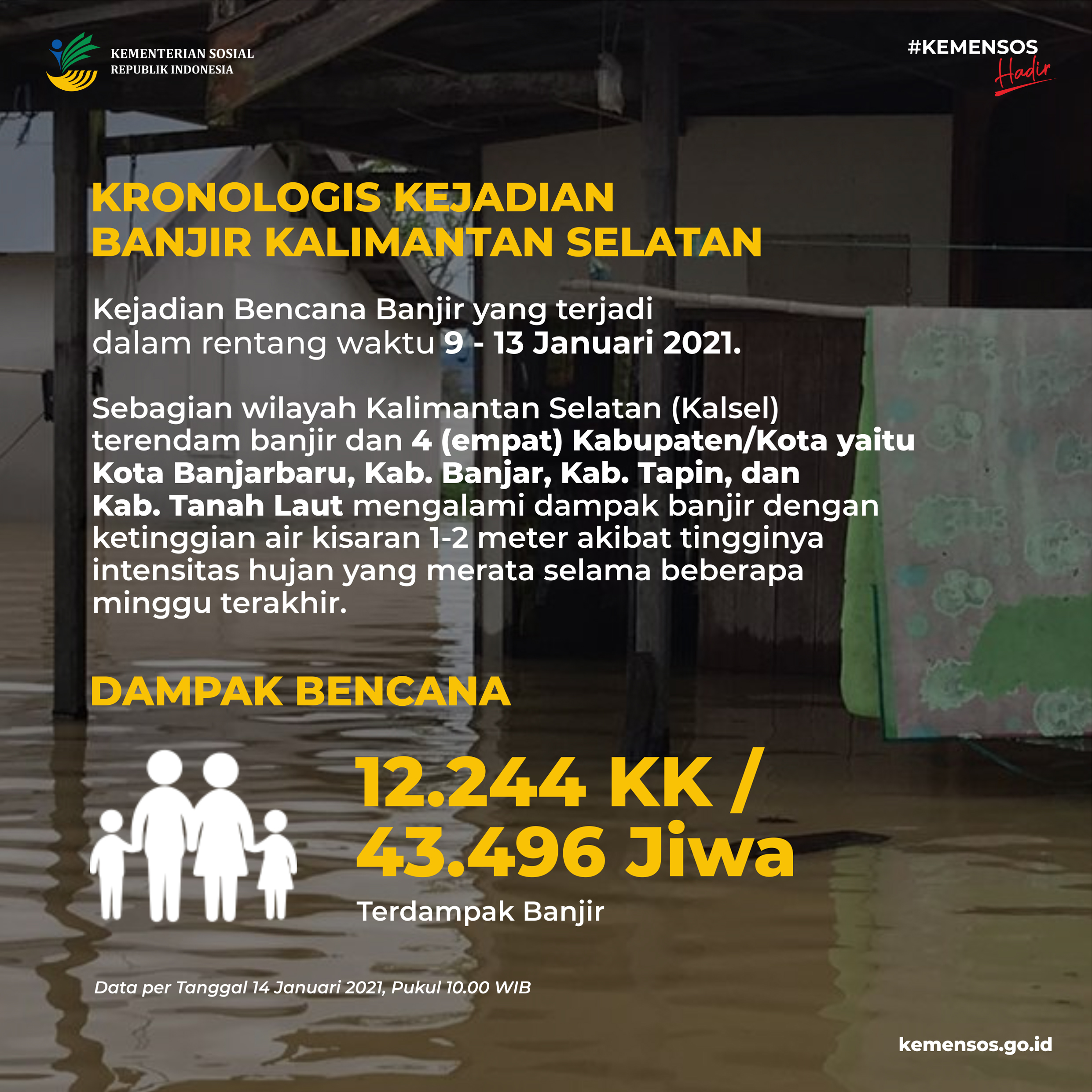 banjir-kalsel2